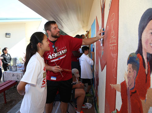 Celebrating the STEMZONE at Cabrillo Middle School Painting the Cabrillo STEMZONE Red – and Yellow, Blue and Green