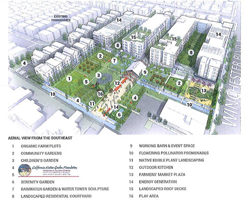 CORE's Agrihood Propsal Gets Council Go-Ahead