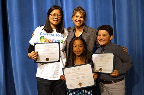 Santa Clara Unified School District's Outstanding ...